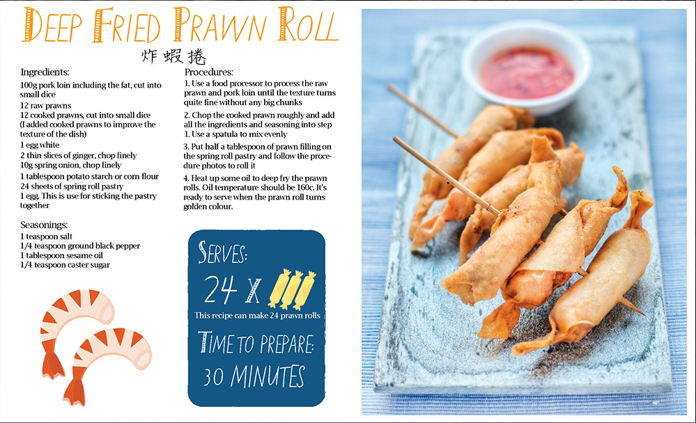 Admin author at egg wans food odyssey page 7 of 28 steamed salted duck egg meatloaf deep fried prawn roll recipe meat book forumfinder Choice Image